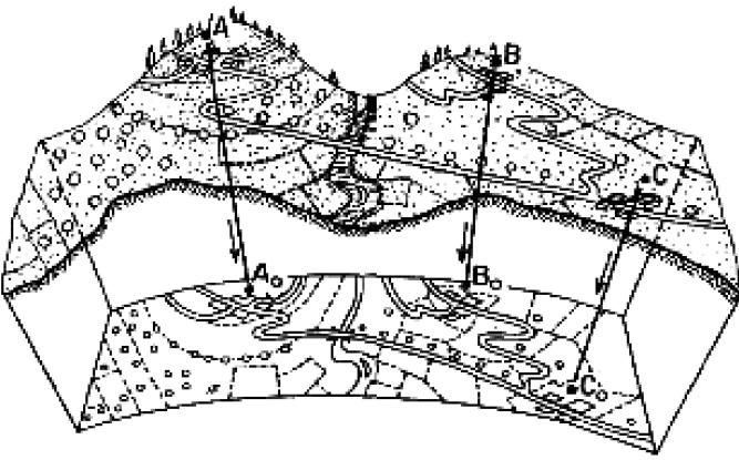 Plano Topográfico. http://www.gpeas.ufc.br/disc/topo/apost01.pdf